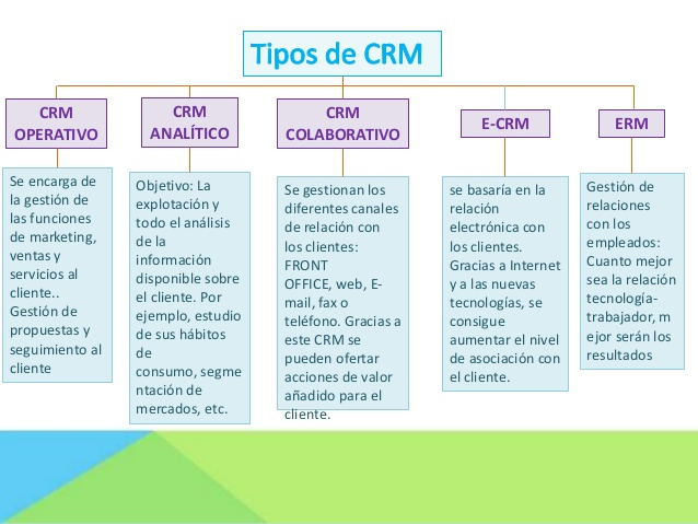 customer-relationship-management-7-638